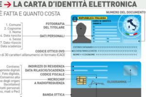 Novità per l\'anagrafe battipagliese: arriva la Carta d\'Identità ...